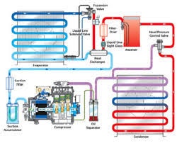 Diagram of commercial refrigeration plant